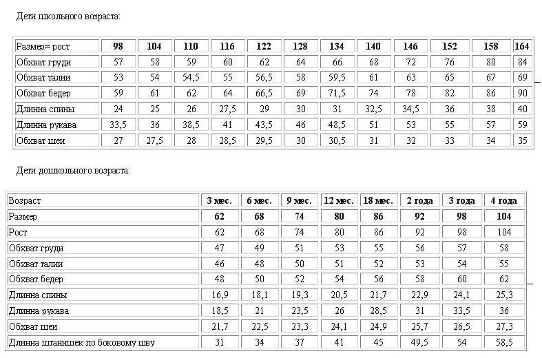 Таблица размеров обуви сша европы uk