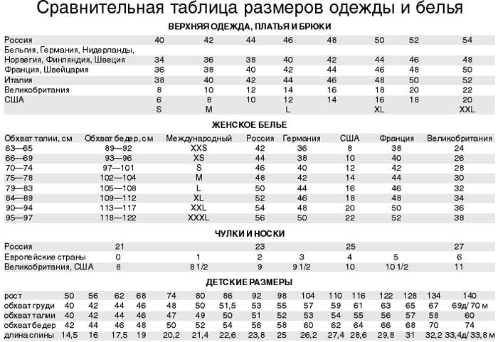 Обувь Женская Таблица Размеров