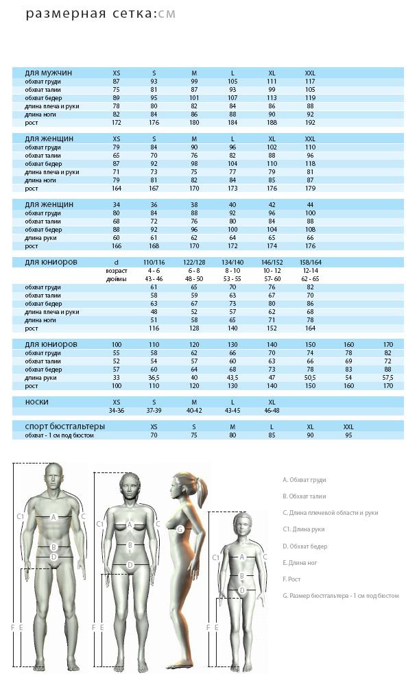 размеры детской одежды сша россия. одежды и таблица размеров обуви США